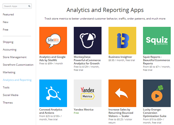 Ecwid - Analytics & Reporting Apps