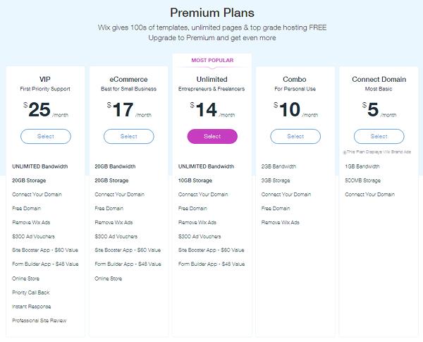 Wix Pricing