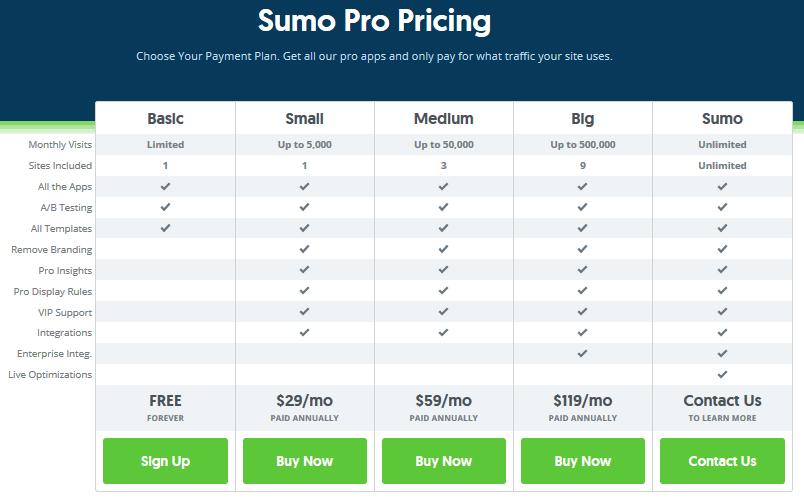 Sumo - Pricing
