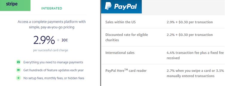 PayPal vs Stripe pricing tables