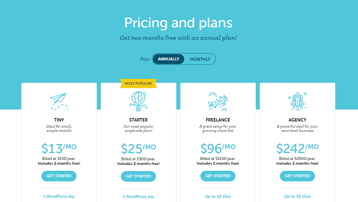 Flywheel pricing.